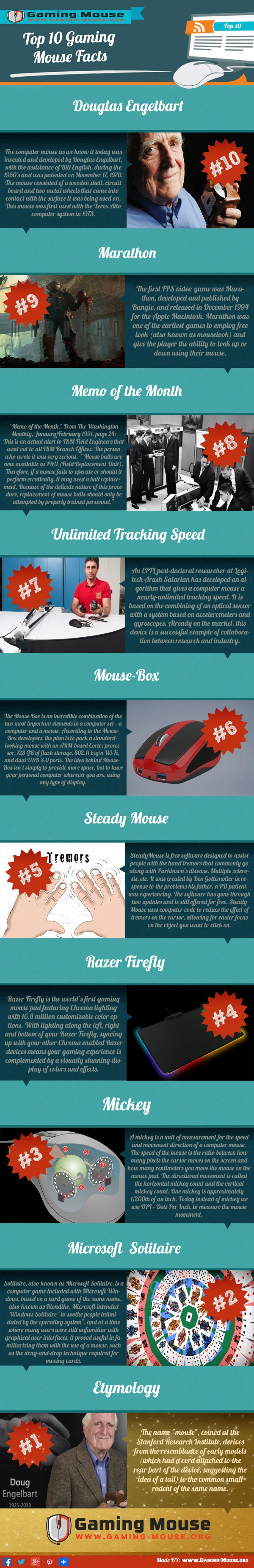Top_10_Gaming_Mouse_Facts