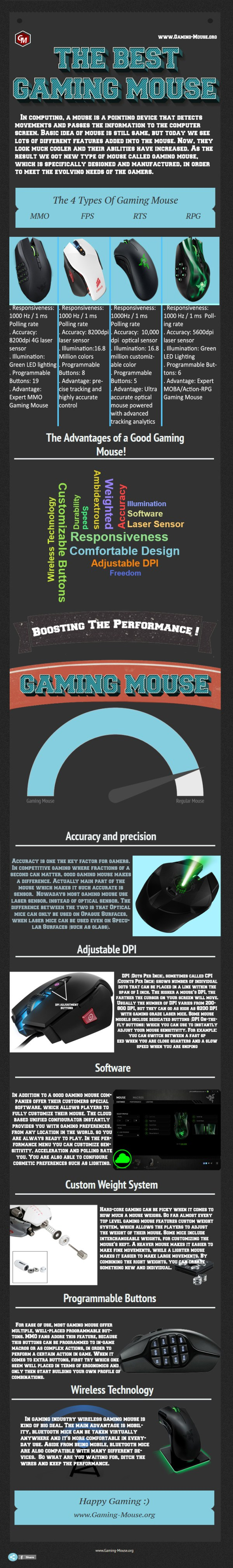 Advantages_of_the_Best_Gaming_Mouse_infographic