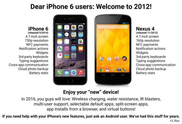 Dear iPhone 6 Users, Welcome to 2012