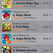 Most Used iPhone Apps | App Store 2